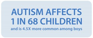 Autism Blue Fact Bubble