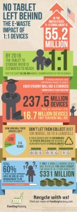 tablet movement infographic